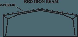 Red Iron Beam