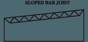 Sloped Bar Joist